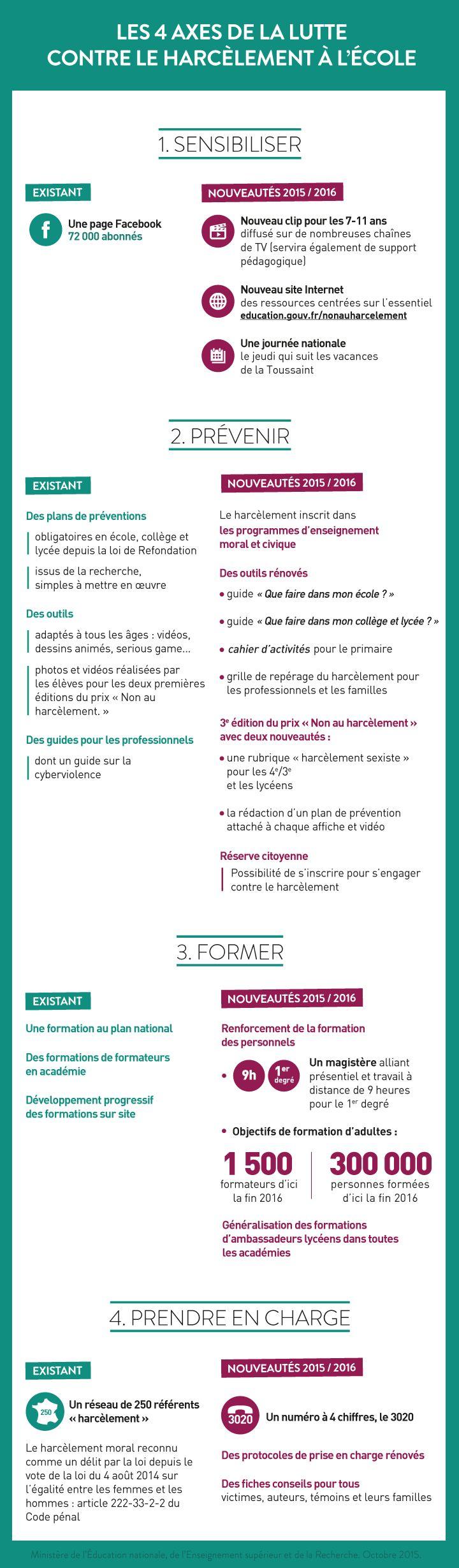"""Présentation de la première journée nationale """"Non au harcèlement"""" - Ministère de l'Éducation nationale, de l'Enseignement supérieur et de la Recherche"""