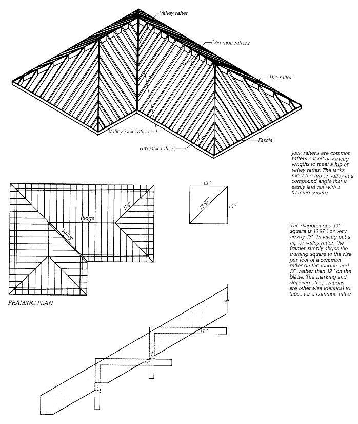 Design House L Shaped Pergola Plans Roof Shaped Roof Design For L Shaped House Roof Design For L Shaped H Zonnepanelen Tuinoverkapping Tuinhuizen