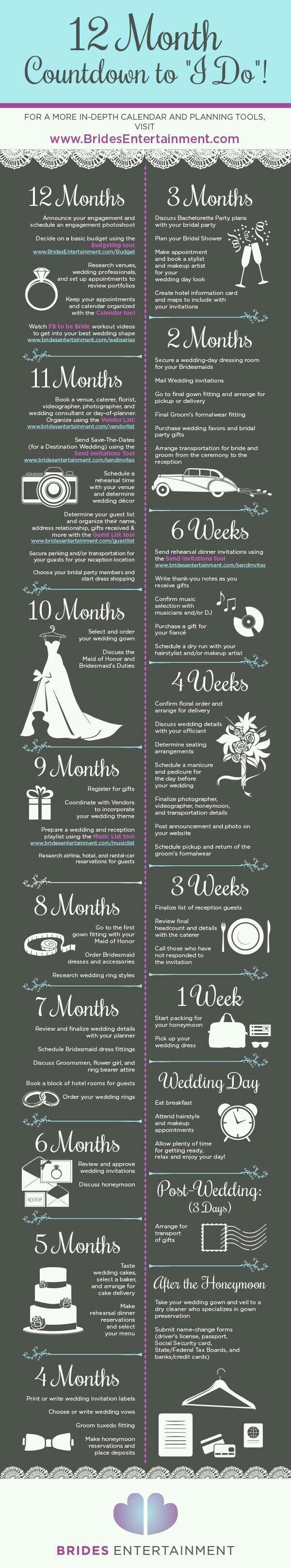 important wedding planning timeline ideas #weddingplanningchecklist #weddingplanninginfographic