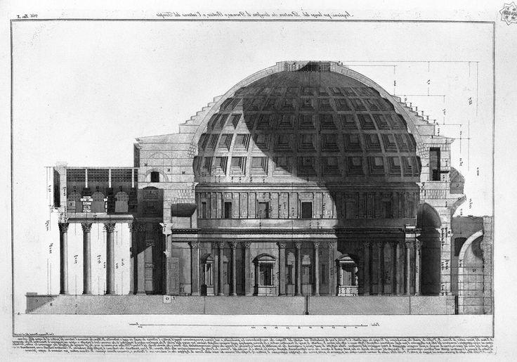 Panteon, Rome - Longitudinal Section