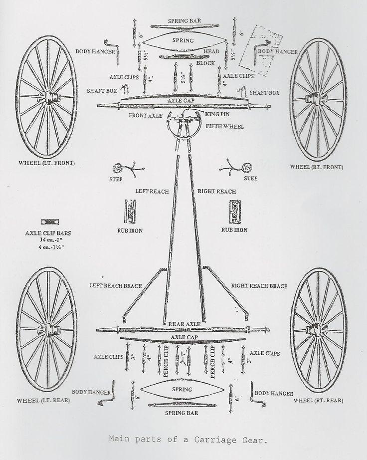 pony harness diagram