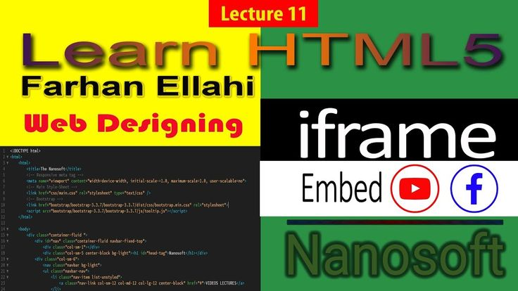 Html5 Iframe Embed Youtube Video Facebook Post Lecture 11 Nanosoft Facebook Posts Lecture Youtube Videos