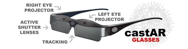 castAR: the most versatile AR & VR system by Technical Illusions — Kickstarter - potentially a true competitor to Google Glass