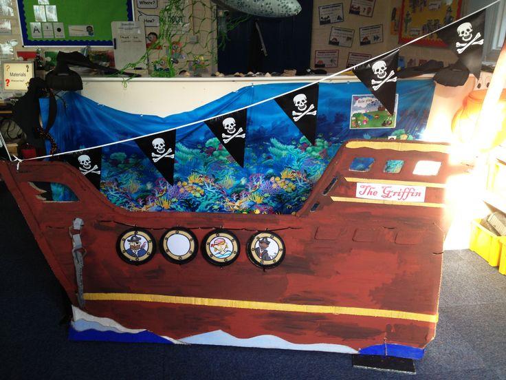 Pirate Ship Display Portholes for pirate display- twinkl