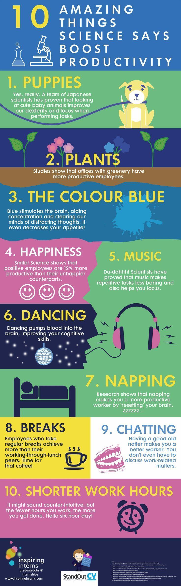 Ten Scientifically Proven Productivity Tips