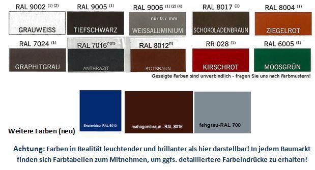 Pin Von Axel Bardenheuer Auf Trapezblech Trapezblech Trapez