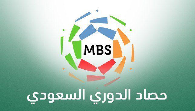 إقالة سييرا وعودة جروس أبرز أحداث الجولة السابعة من الدوري السعودي سعودي 360 أسدل الستار على أحداث الجولة ا Tech Company Logos Company Logo Messenger Logo
