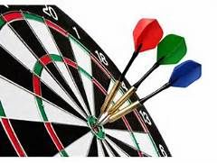 Where to buy darts, dartboards and dart supplies in Kitchener