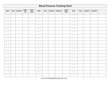 Blood sugar tracking forms sugar for Patient tracking template