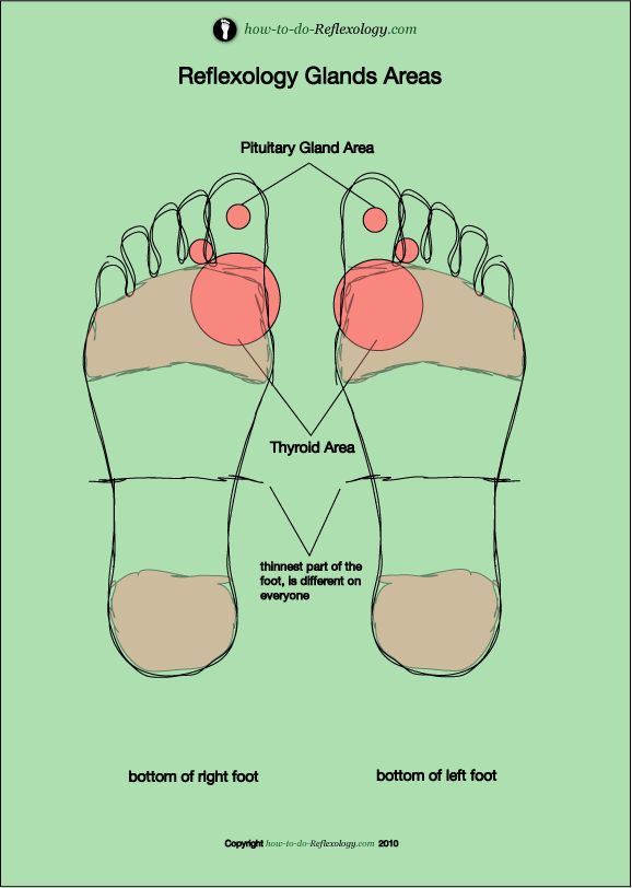Simple Reflexology Techniques for Swollen Glands, help provide some instant relief!