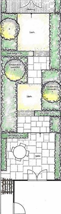 Charmant Inspirational Narrow Garden Design
