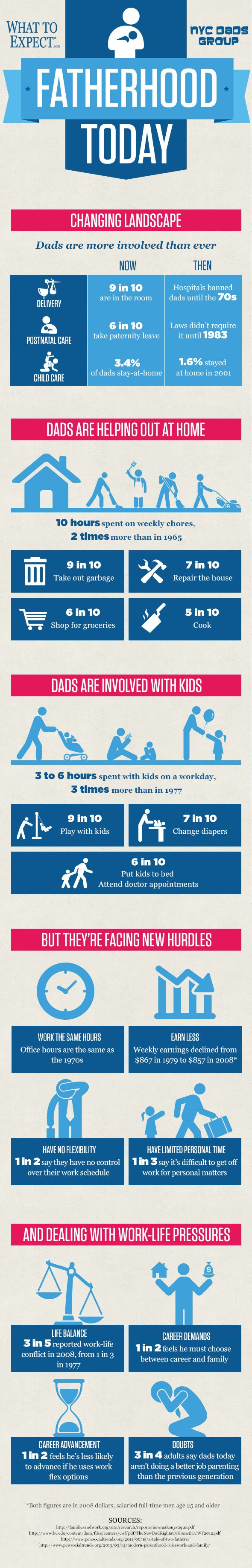 80 best Dad images on Pinterest