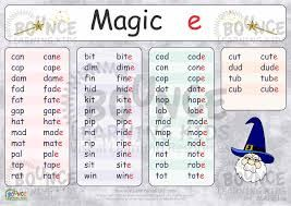 Image result for magic e