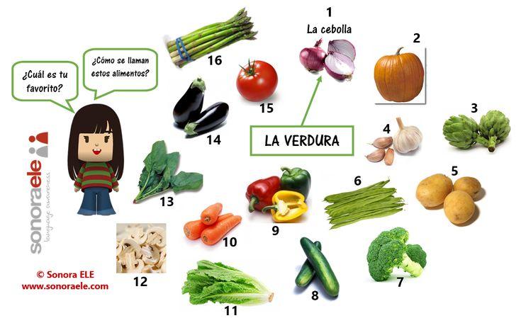 A1 - La verdura. [TOUCH esta imagen: by Clara Sánchez Marcos, Sonora ELE]