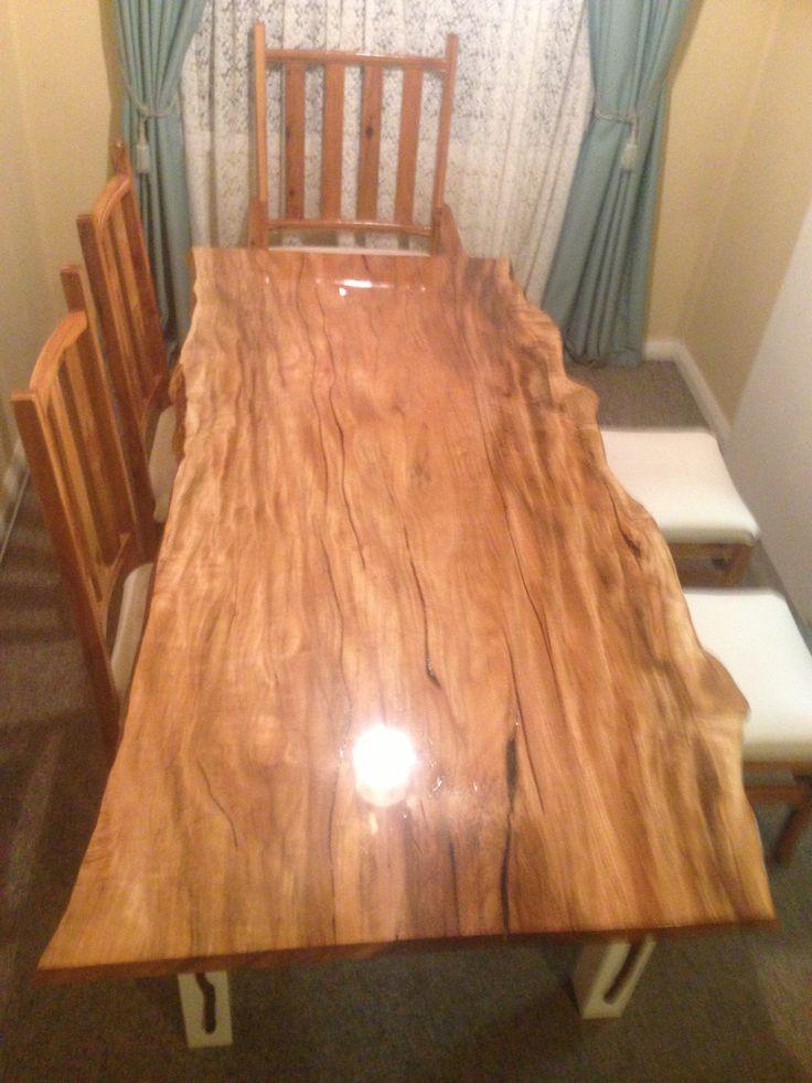 log table ,