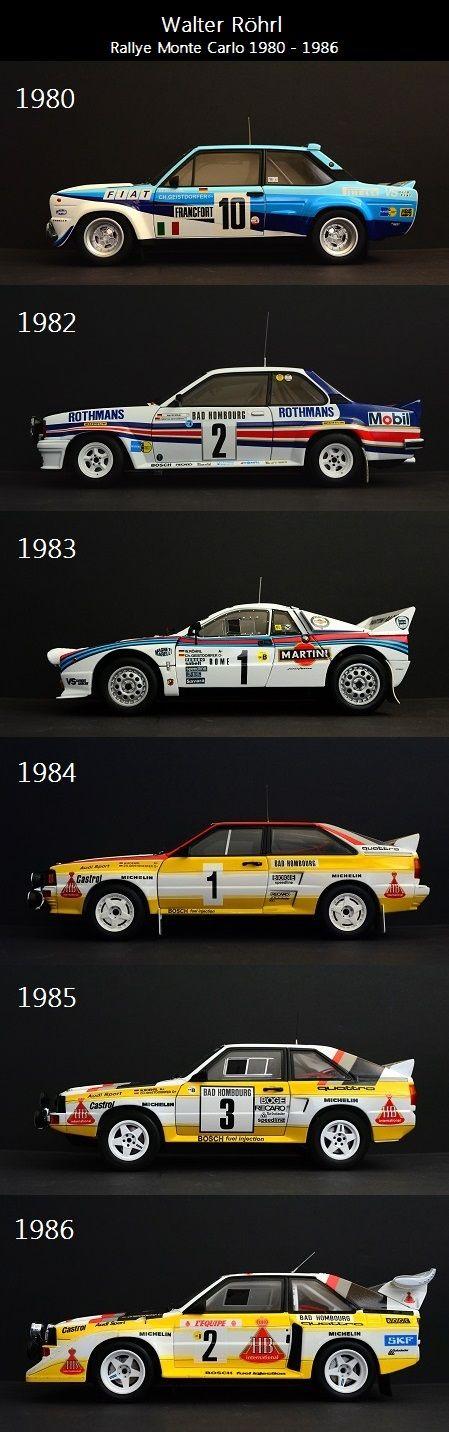 """Walter Röhrl - Rallye Monte Carlo 1980-1986. -- motorsportsblog """""""