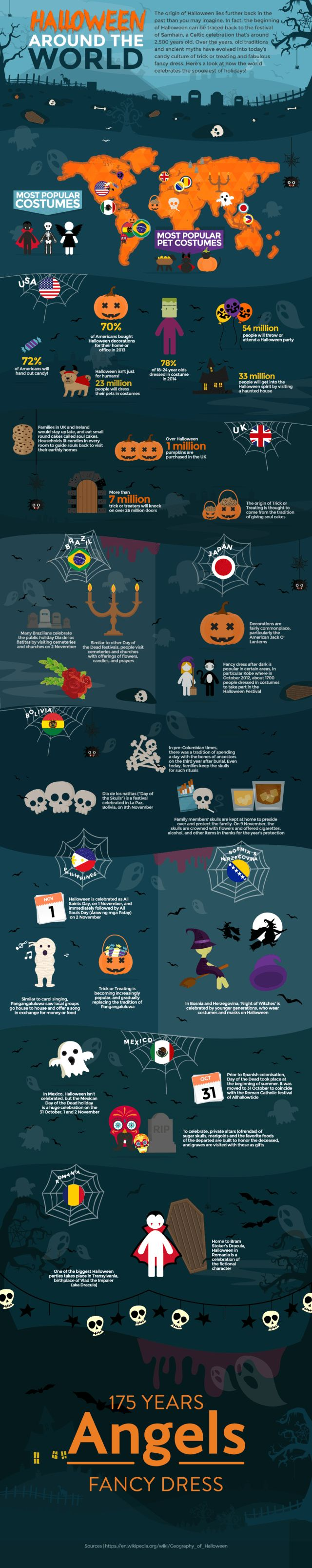 Halloween Around the World Infographic #christmasinfographic
