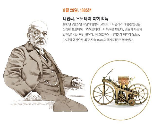 [오늘의 역사] 다임러, 오토바이 특허 획득