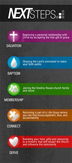 newspring church welcome center - Google Search