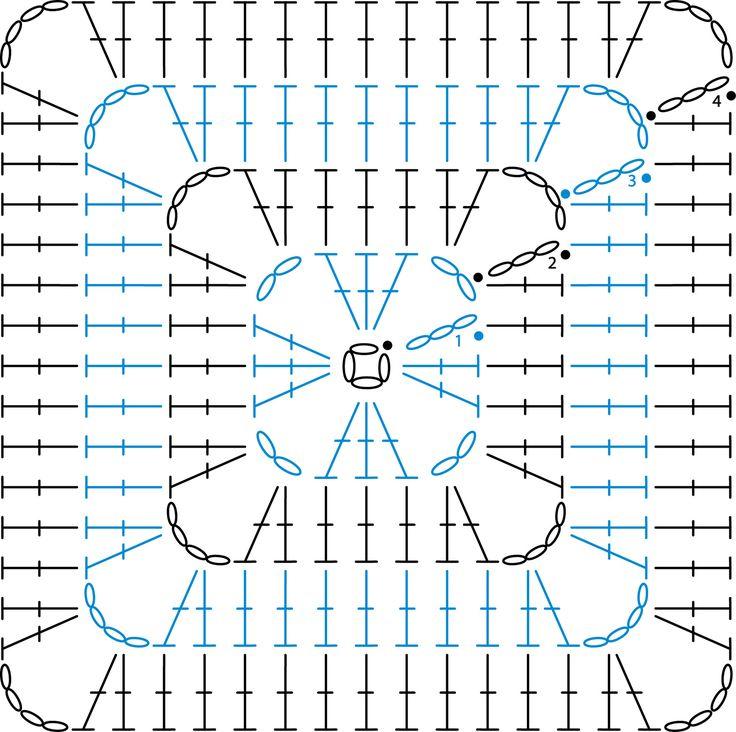ipad_square_chart                                                                                                                                                                                 More