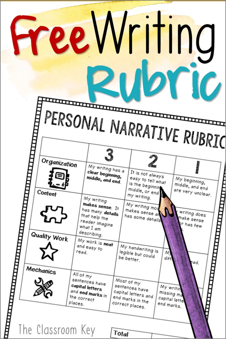 first grade handwriting rubric Elaboration and craft are double-weighted categories: whatever score a student would get in these categories is worth double the amount of points.