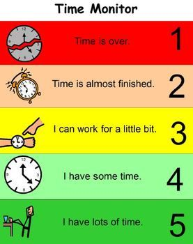 Do you have students who need extra help understand time limits, work speed, and transitions? This tool is effective for both general education students and students with learning disabilities including autism. Inspired by a countdown strip and a stop light, this helps students more fully understand the broad concept of time.