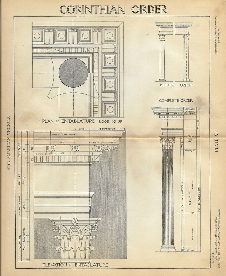 "American Vignola Architecture - ""CORINTHIAN ORDER - Plate XI"" - Lithograph  - 1902 - Sandtique-Rare-Prints and Maps"