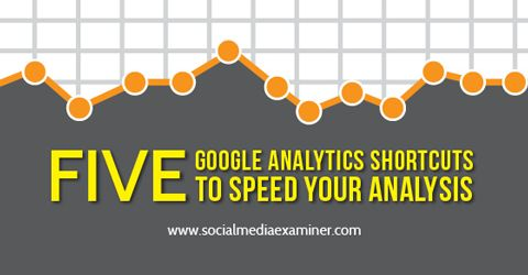 5 shortcuts for: Setting up basic Google Analytics | Finding the most relevant reports | Checking those reports regularly