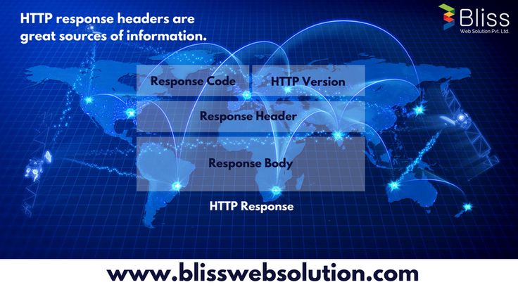 #HTTP response headers are great sources of information. They discover information like - Content type - Nature of the page - How web server wants to communicate - Information of web application   Attackers generally make intrusion over Firewall by hacking HTTP response request.