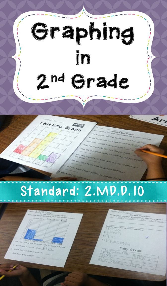 343 best Graphing Activities images on Pinterest | Bar chart, Bar ...