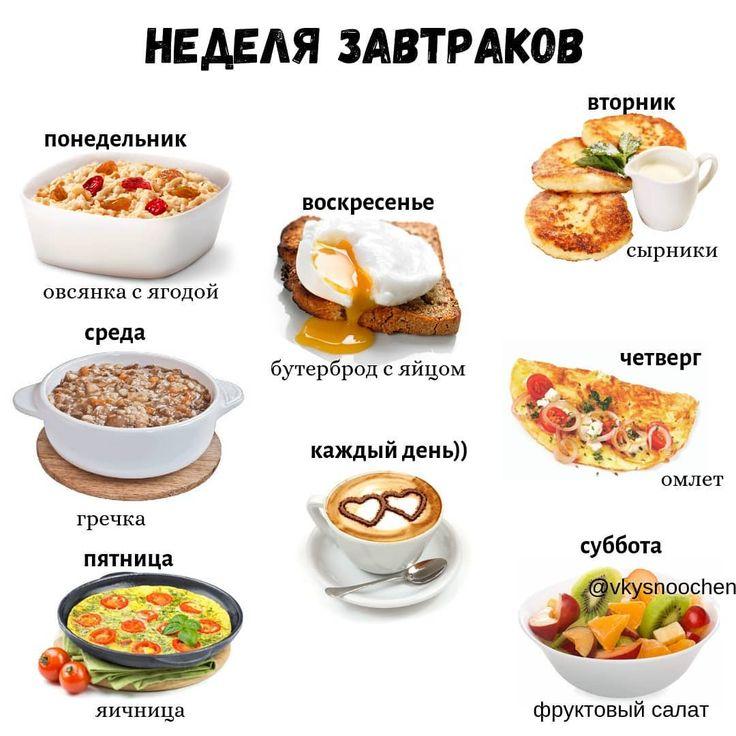 Меню На Завтрак Похудеть. Пп завтраки для похудения: 15 вкусных рецептов с фото и кбжу