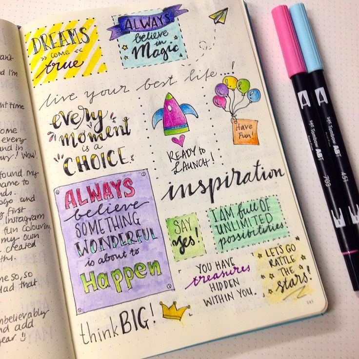 "397 Likes, 5 Comments - Planner Inspiration (@christina77star) on Instagram: ""This year on my birthday I did a review of the year that passed, to see my accomplishments and the…"""