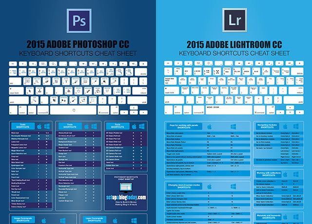 Ultimate cheat sheets for Photoshop and Lightroom 2015.