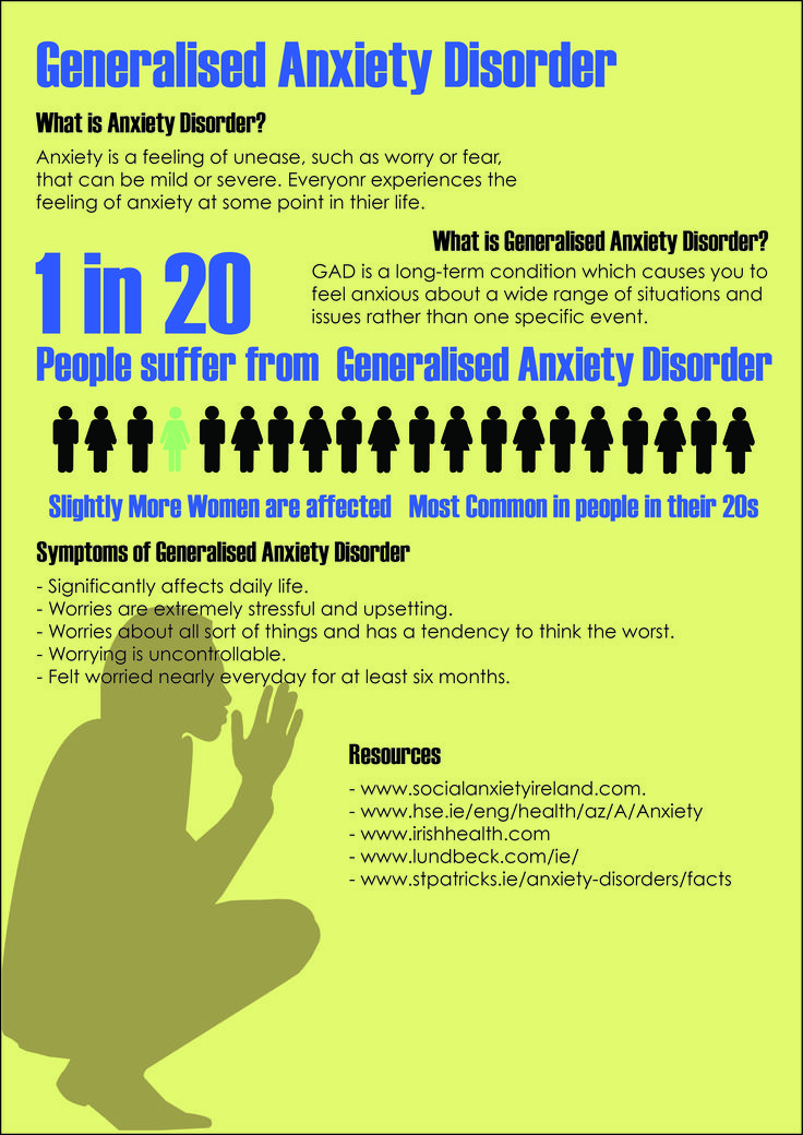 a description of generalized anxiety disorder symptoms and effects Explore information about anxiety disorders, including signs and symptoms, treatment, research and statistics, and clinical trials examples of anxiety disorders include generalized anxiety disorder (gad), panic disorder, and social anxiety disorder.