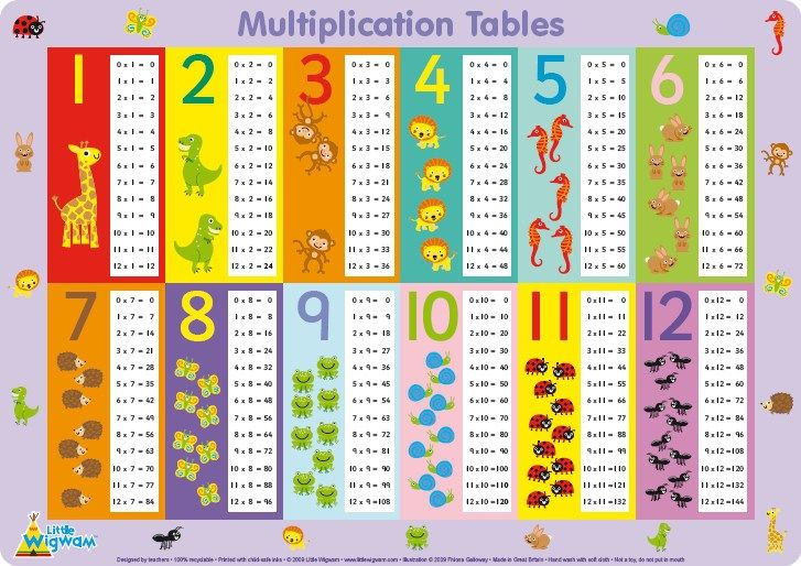 1000 ideas about tablas de multiplicar jugando on for Multiplication table to 99