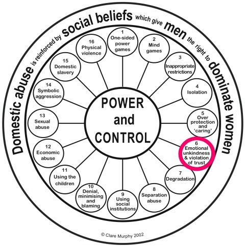 Power and control wheel tactic #6 Clare Murphy PhD. 16 very informative blogs about emotional abuse.