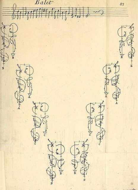 Images extracted from the latter half of Choregraphie, a book first published in 1700 which details a dance notation system invented by Raoul-Auger Feuillet which revolutionised the dance world.