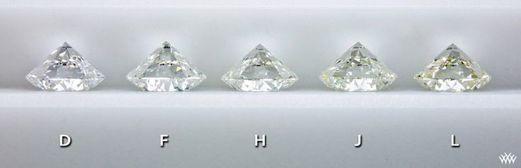 AGS Certified Ideal Cut Diamonds compared by Color