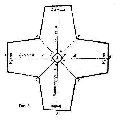 Круговое вязание от ворота (Уроки и МК по ВЯЗАНИЮ) | Журнал Вдохновение Рукодельницы