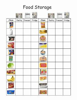 Worksheet for sorting foods that go in the pantry/fridge/freezer