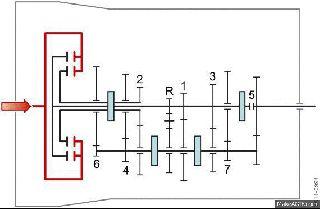 1. Система VTEC с изменяемыми фазами газораспределения. Зависит от нагрузки и оборотов двигателя и служит экономии топлива и лучшей наполняемости цилиндров. 2. Принцип работы четырехтактного бензин...