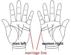 Palm reading guide marriage line is trusted to unveil a lot of information about your love life on both romantic and marital levels. For some this can seem like a strange leap of faith. But the art of palm reading or palmistry has been around for centuries serving as a key element of spirituality.