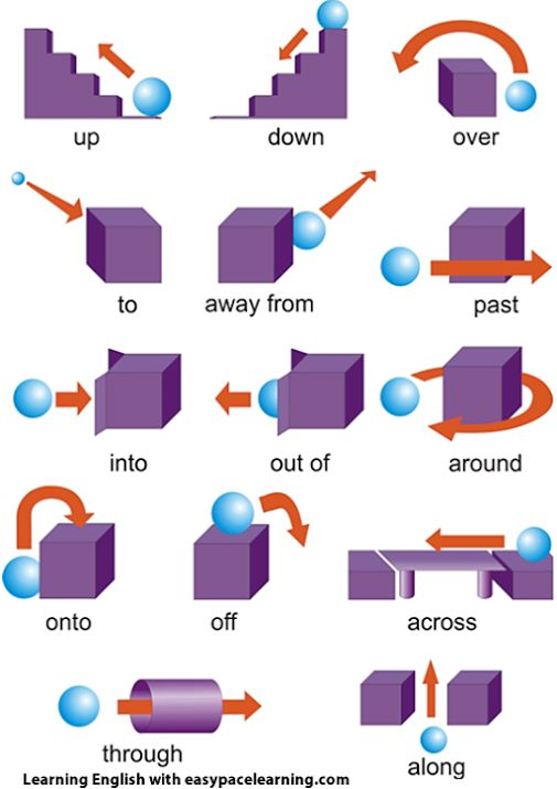 Learning prepositions many pictures Please take time and like our Facebook page www.facebook.com/... Thank you in advance