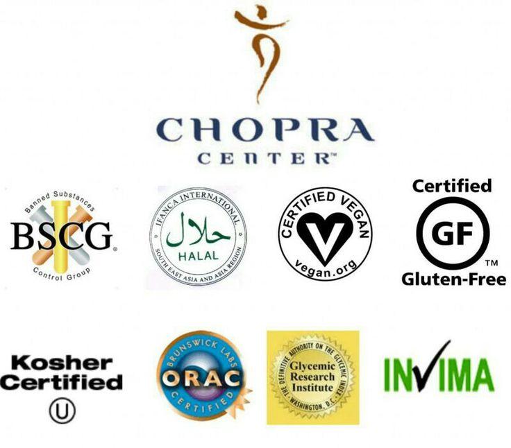 Certificaciones de los productos de Zrii