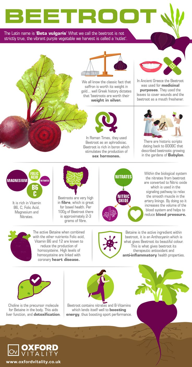 Beetroot Tablets | Beetroot benefits Health nutrition ...
