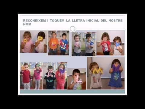 EL TREBALL DEL NOM A P3. Ideas PDI