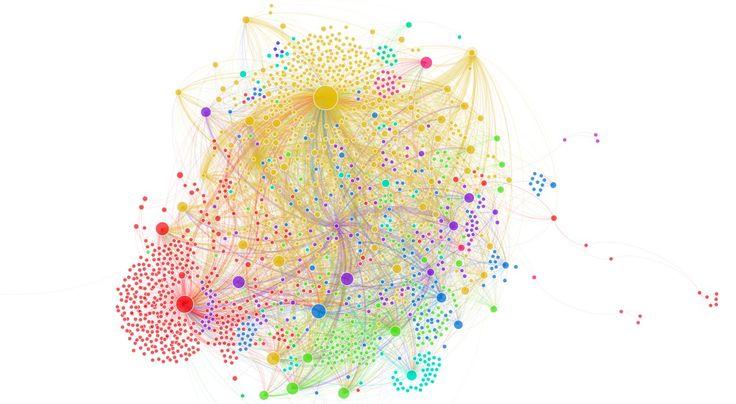 SNA tools graph