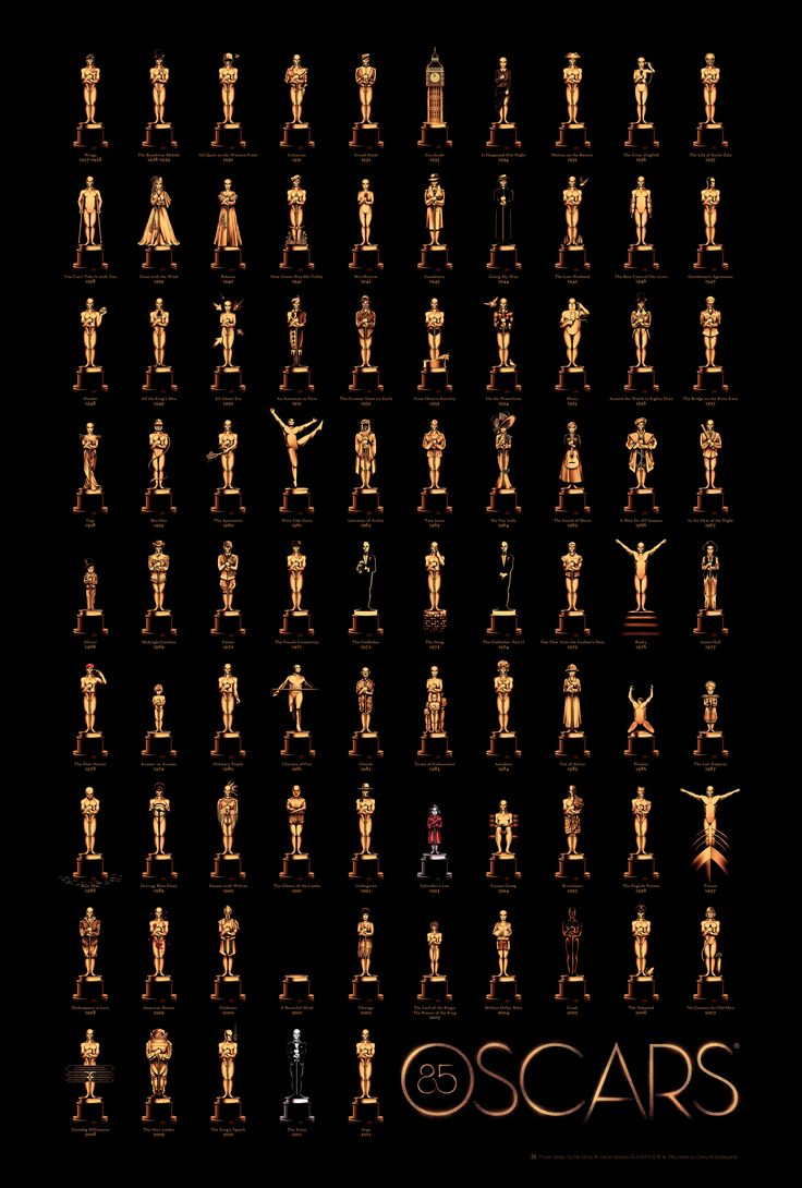 General 6750x10000 statue movies winner No Country for Old Men The Lord of the Rings Gladiator (movie) American Beauty Titanic Braveheart Forrest Gump Rocky (movie) The Godfather Casablanca Oscars
