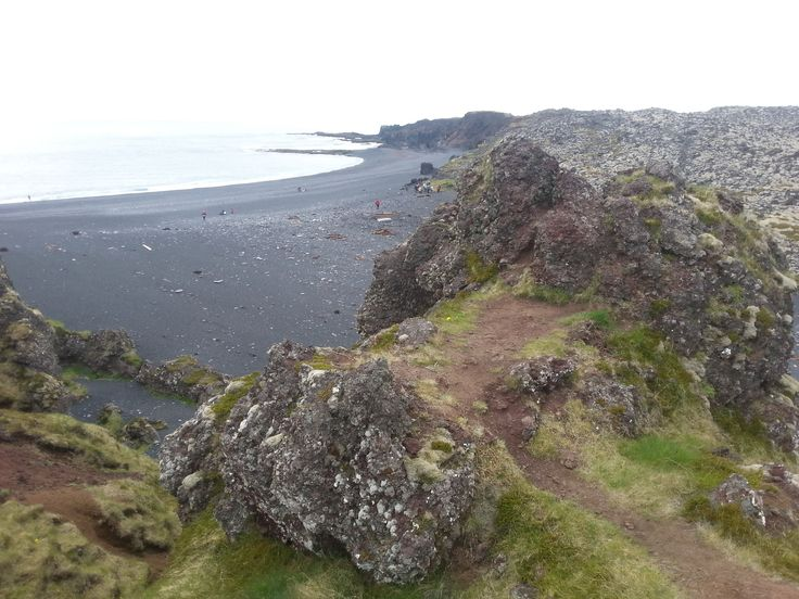 Beatch Iceland
