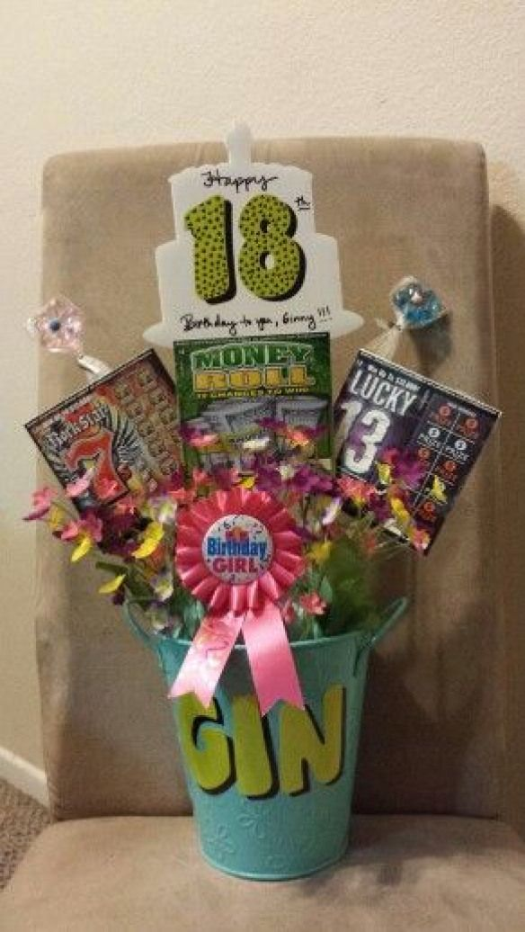 18th Bday Gift I Made Son S Girlfriend Milestones Milestones Teens 18th Birthday Gifts 18th Birthday Decorations 18th Birthday Party